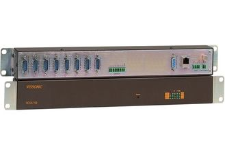 China 8 Channel Programmable Central Controller Ethernet Control Unit 8 Channel Bi - Directional IR supplier